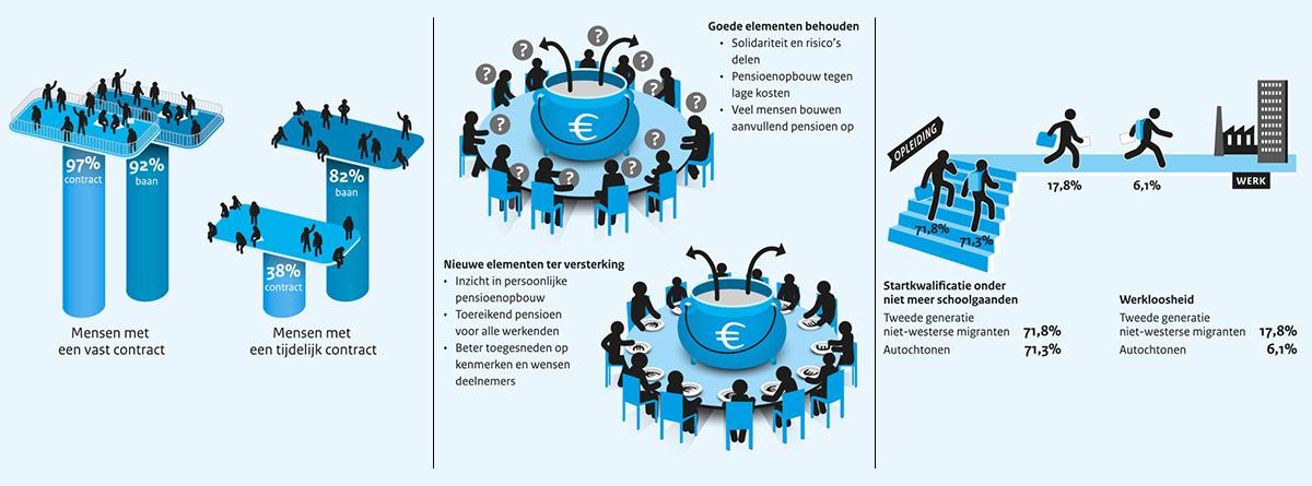 Beleidsagenda infographics