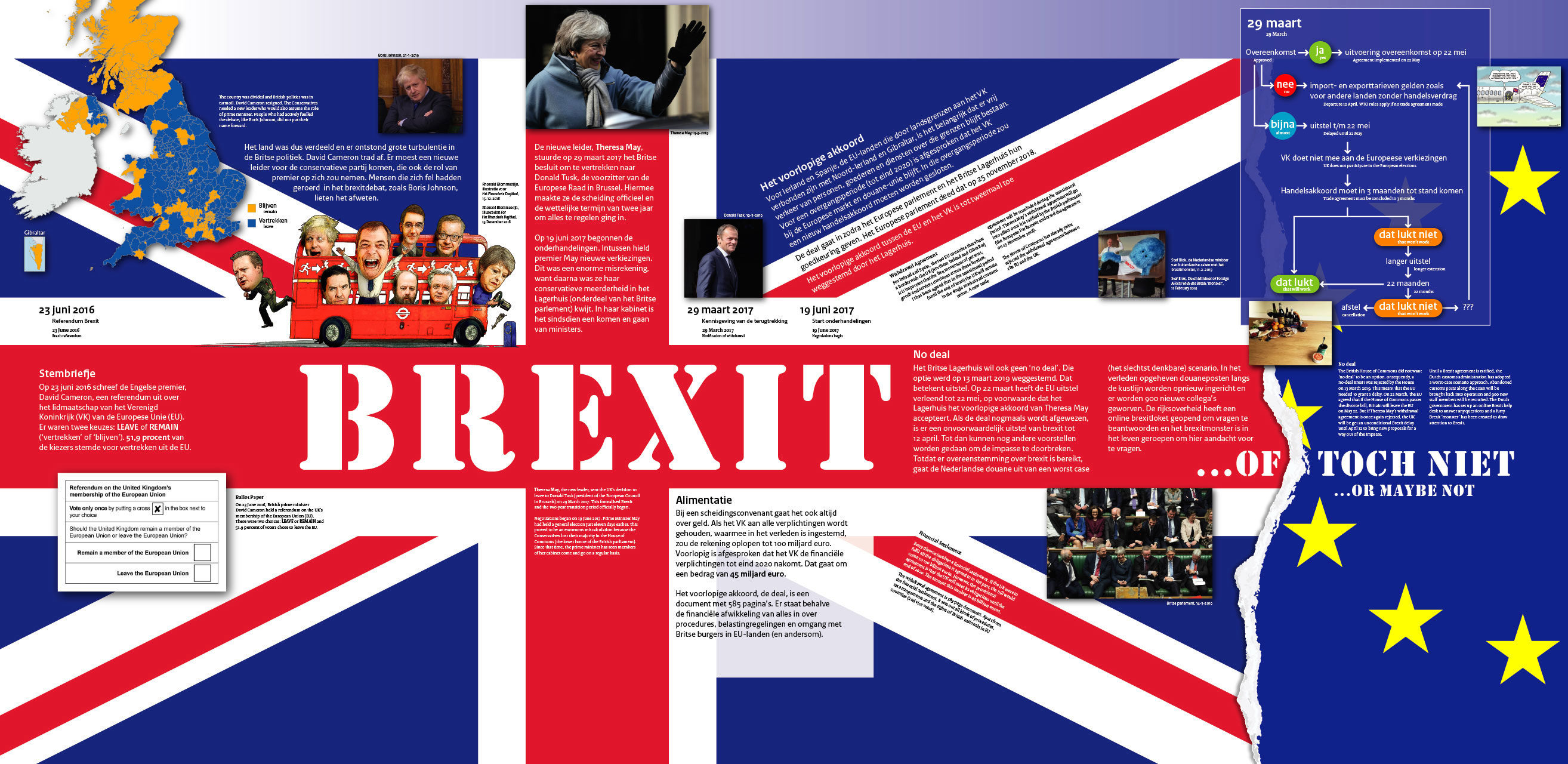 Brexit … of toch niet